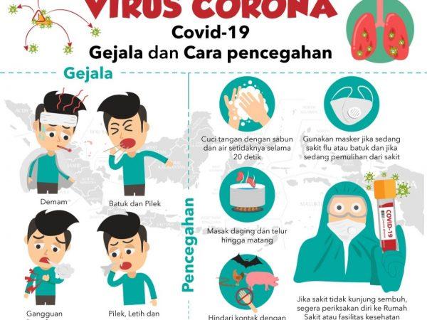 Gejala & Pencegahan Covid-19